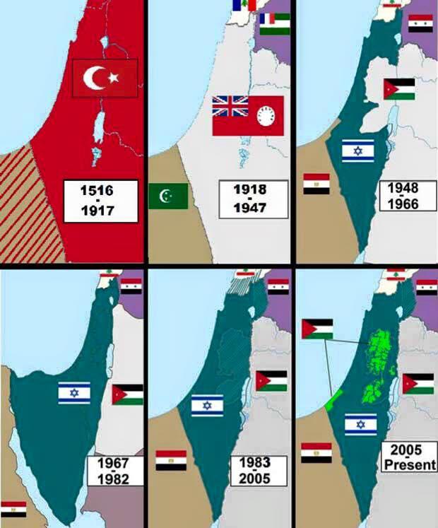 Průběh osídlení území dnešního Izraele
