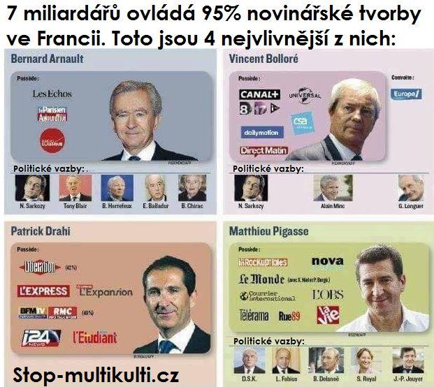4 miliardáři, kteří mají moc nad mediální tvorbou ve Francii a mají mnohdy i vazby na politiky (Partage info Police)