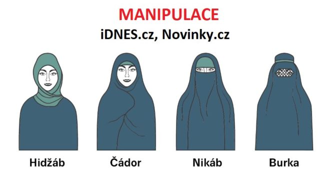 MANIPULACE iDNES.cz a Novinek: Zákaz šátků v Rakousku